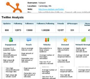 Klout Twitter Metrics Tracker