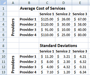 A Complex Pricing Model Made Easy by Excel (part 2)