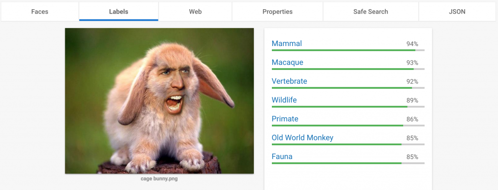 Nicolas Cage Rabbit Labels