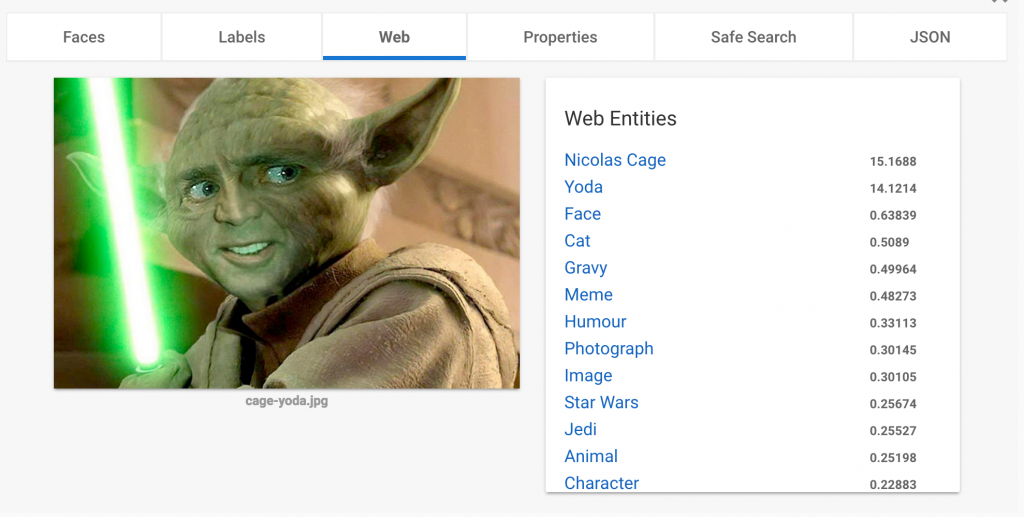 Nicolas Cage Yoda Web Entities
